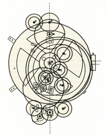 Gearing diagram of The Antikythera Mechanism